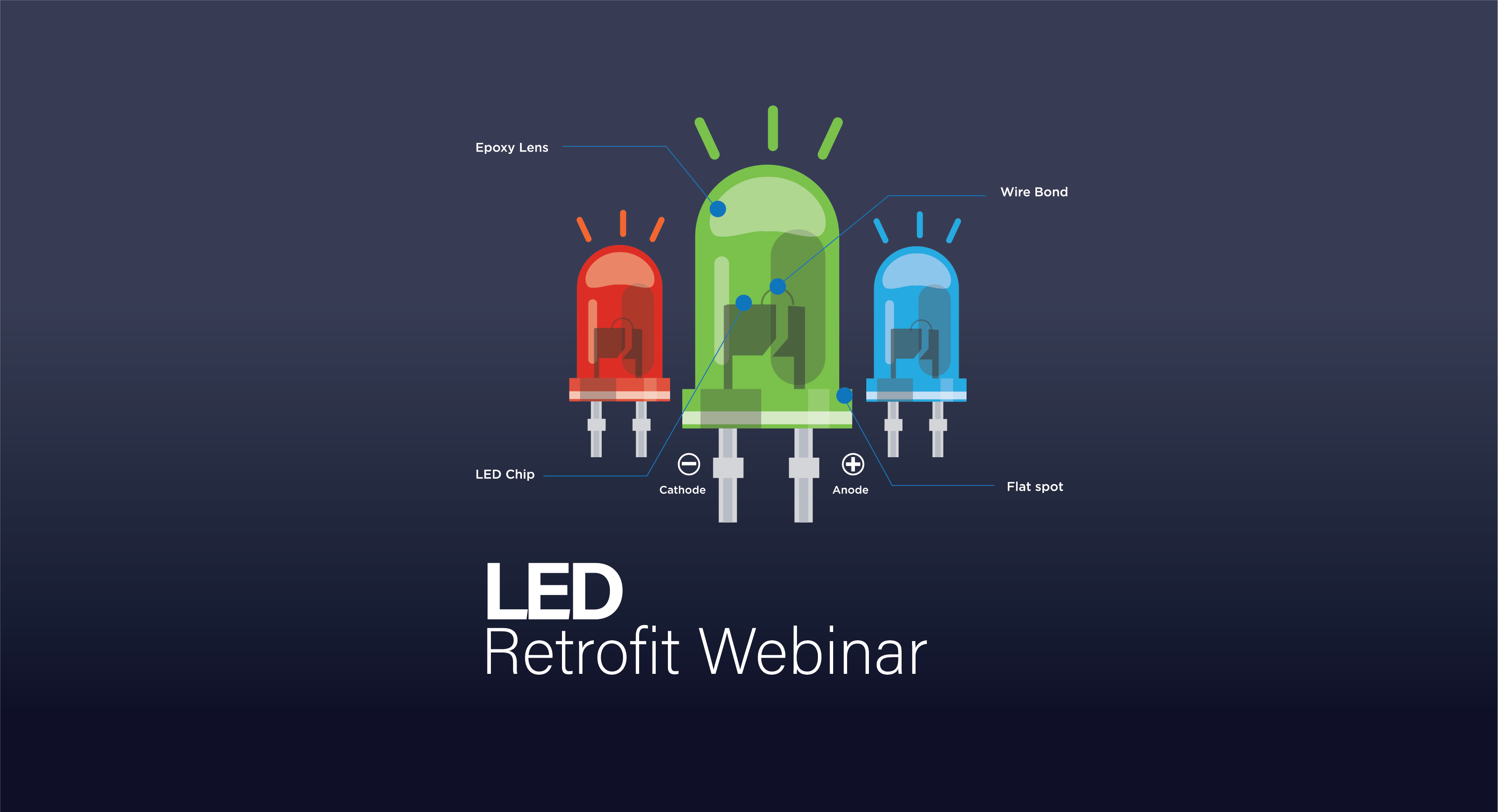 LED Retrofit Webinar
